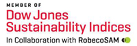 Sodexo Tops Dow Jones Sustainability Index for 10th consecutive year